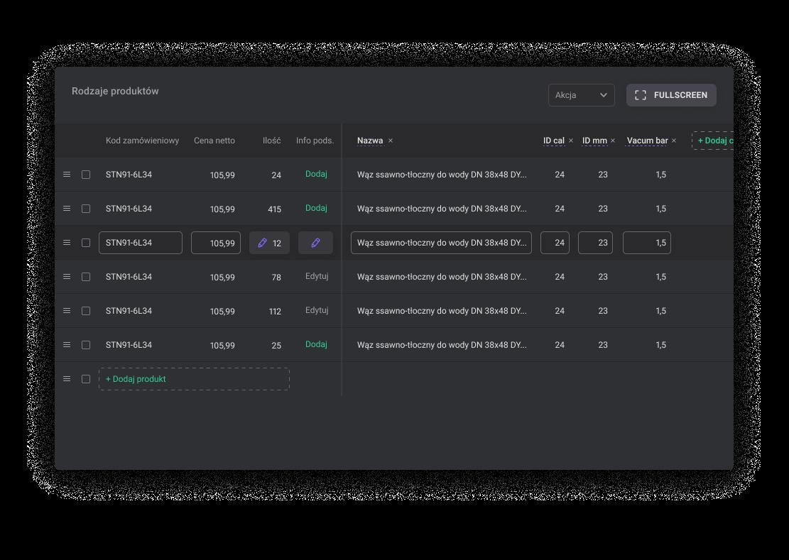 Zarządzanie wariantami produktu w platformie B2B Saly z modułem PIM