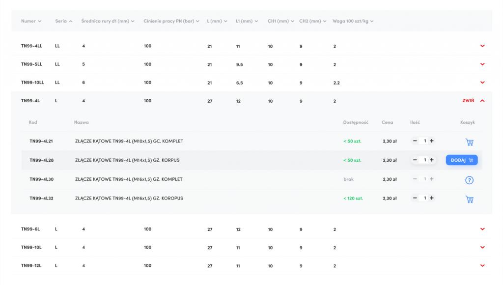 zintegrowana platforma B2B Saly – aktualne stany magazynowe importowane z systemu ERP